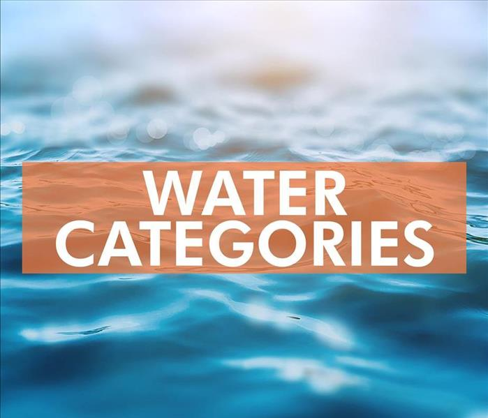 Blue water background with the words WATER CATEGORIES
